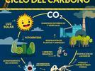 1401-argumenta-la-importancia-de-evitar-la-contaminacion-y-deterioro-de-los-ecosistemas