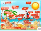 La playa en inglés