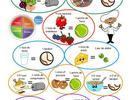 Realizar estimaciones y comparaciones perceptuales sobre las características medibles de sujetos, objetos y espacios
