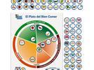 906-analiza-las-caracteristicas-de-una-dieta-basada-en-el-plato-del-bien-comer-y-la-compara-con-sus-