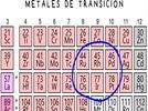 2363-reconoce-regularidades-en-las-propiedades-fisicas-y-quimicas-de-sustancias-elementales-represen