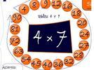 Las tablas de multiplicar en un minuto