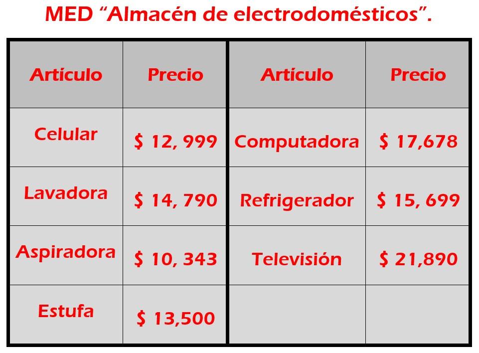 Almac%C3%A9n+de+electrodom%C3%A9sticos.jpg