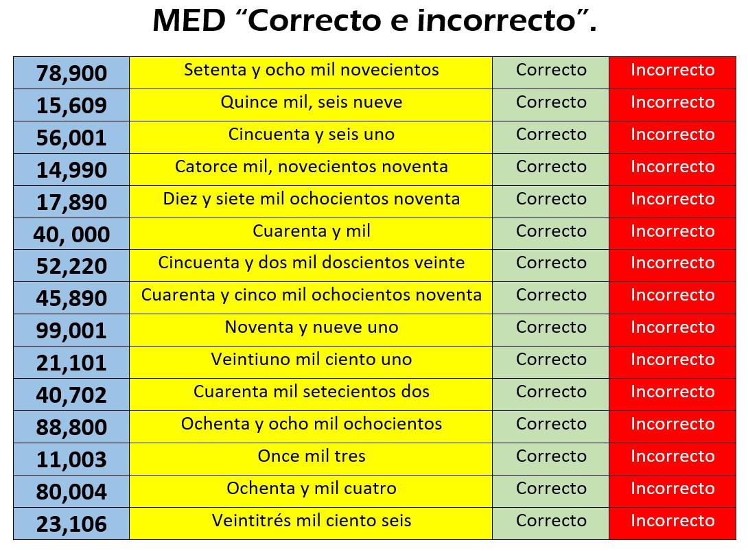 Correcto+e+incorrecto.jpg