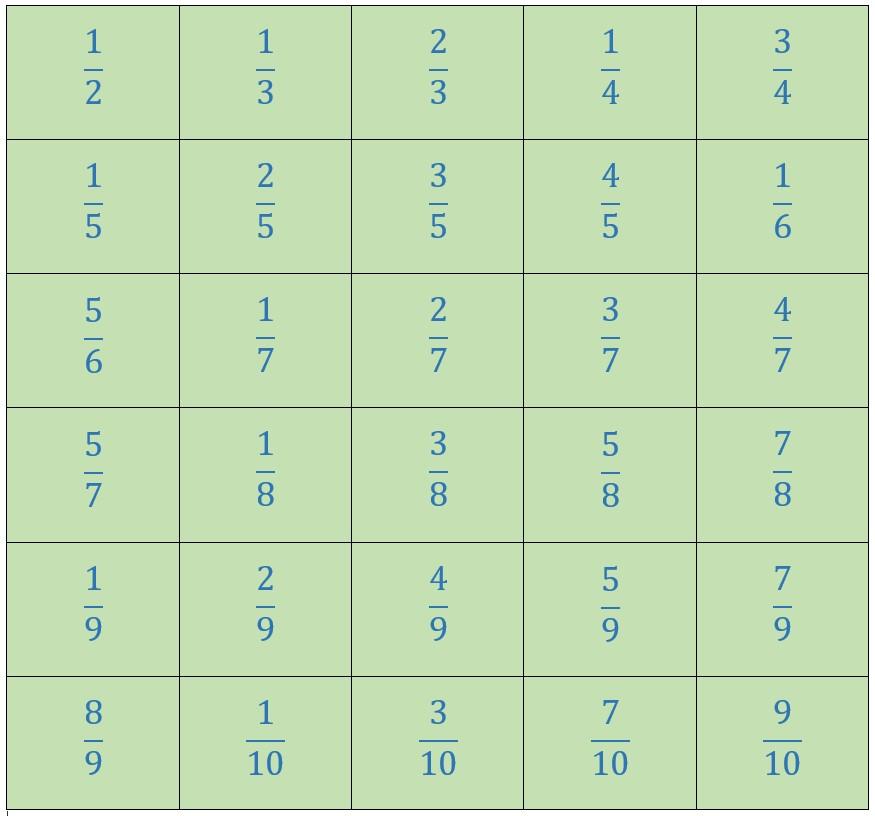 Dictado+de+fracciones.jpg