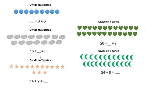 Divide+en+partes+iguales.jpg