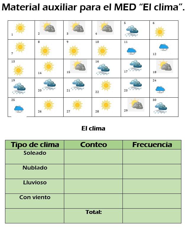 El+clima.jpg