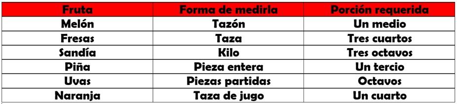 Ensalada+de+frutas+1.jpg
