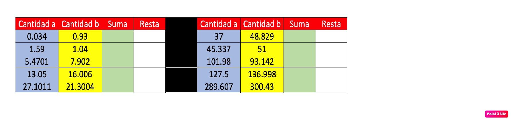 La+suma+es%2C+la+resta+es.jpg