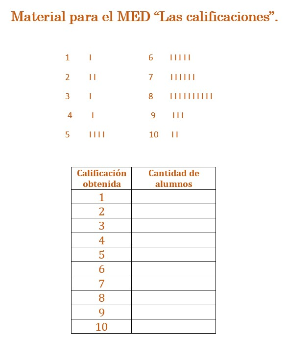 Las+calificaciones.jpg