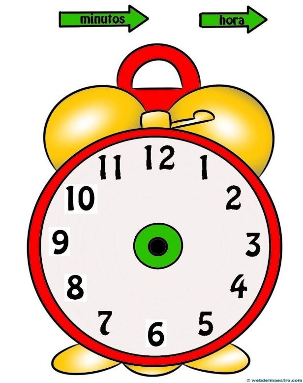 Manecillas+del+reloj.jpg