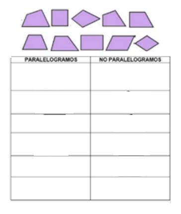 Paralelogramos+y+no+paralelogramos.jpg