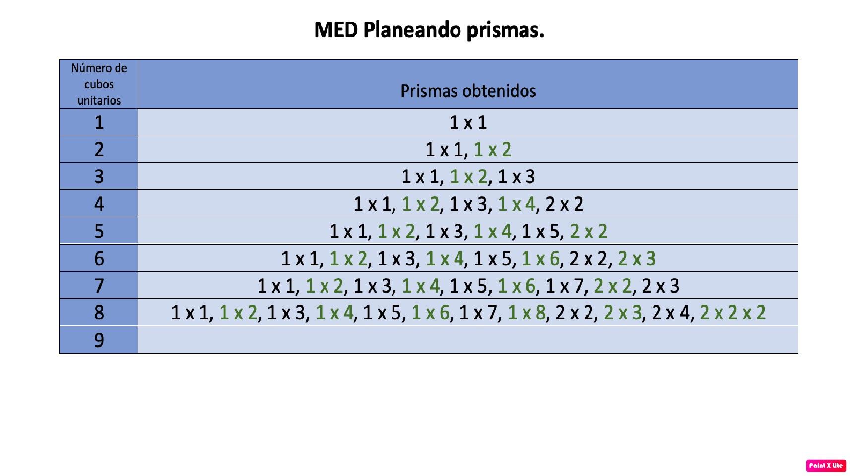 Planeando+prismas.jpg