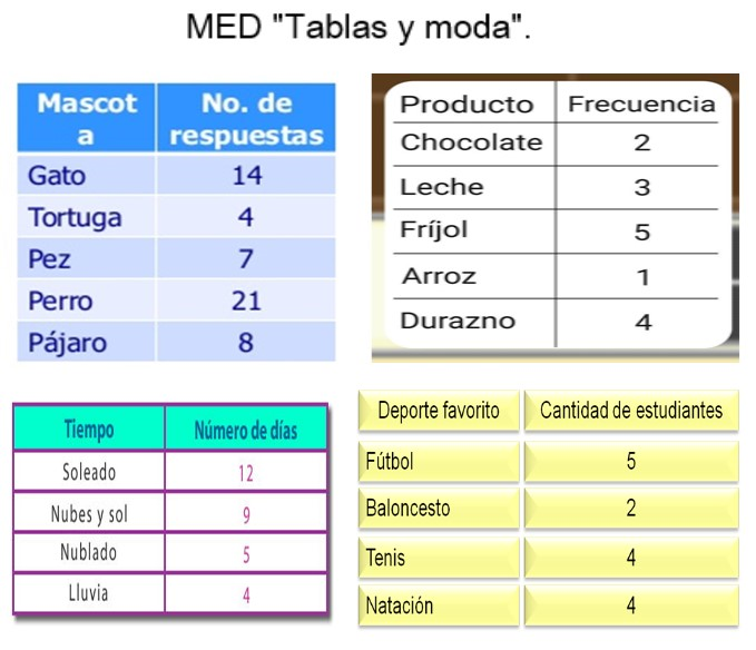 Tablas+y+moda.jpg