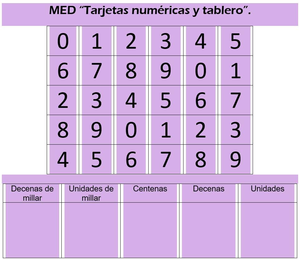 Tarjetas+num%C3%A9ricas+y+tablero.jpg