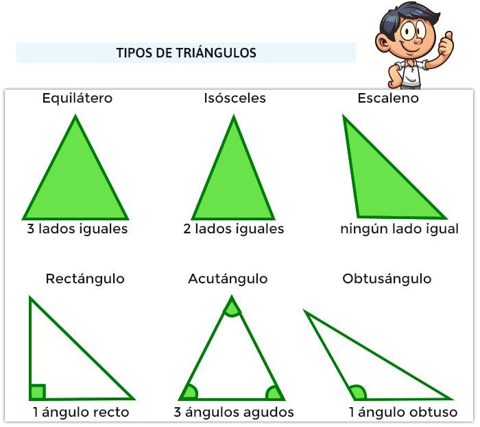 Tri%C3%A1ngulos+vs+%C3%A1ngulos.jpg