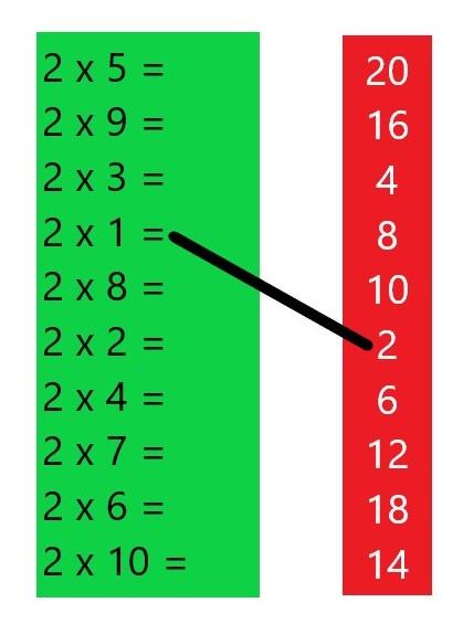 Verificaci%C3%B3n+de+la+tabla+del+dos.jpg