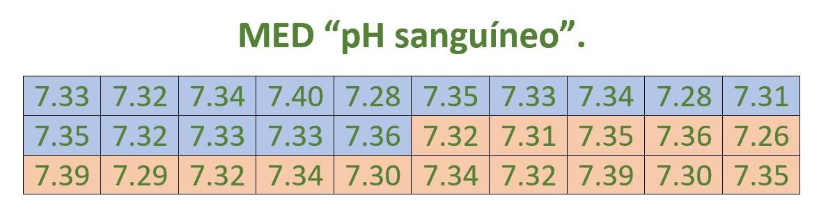 pH+sangu%C3%ADneo.jpg