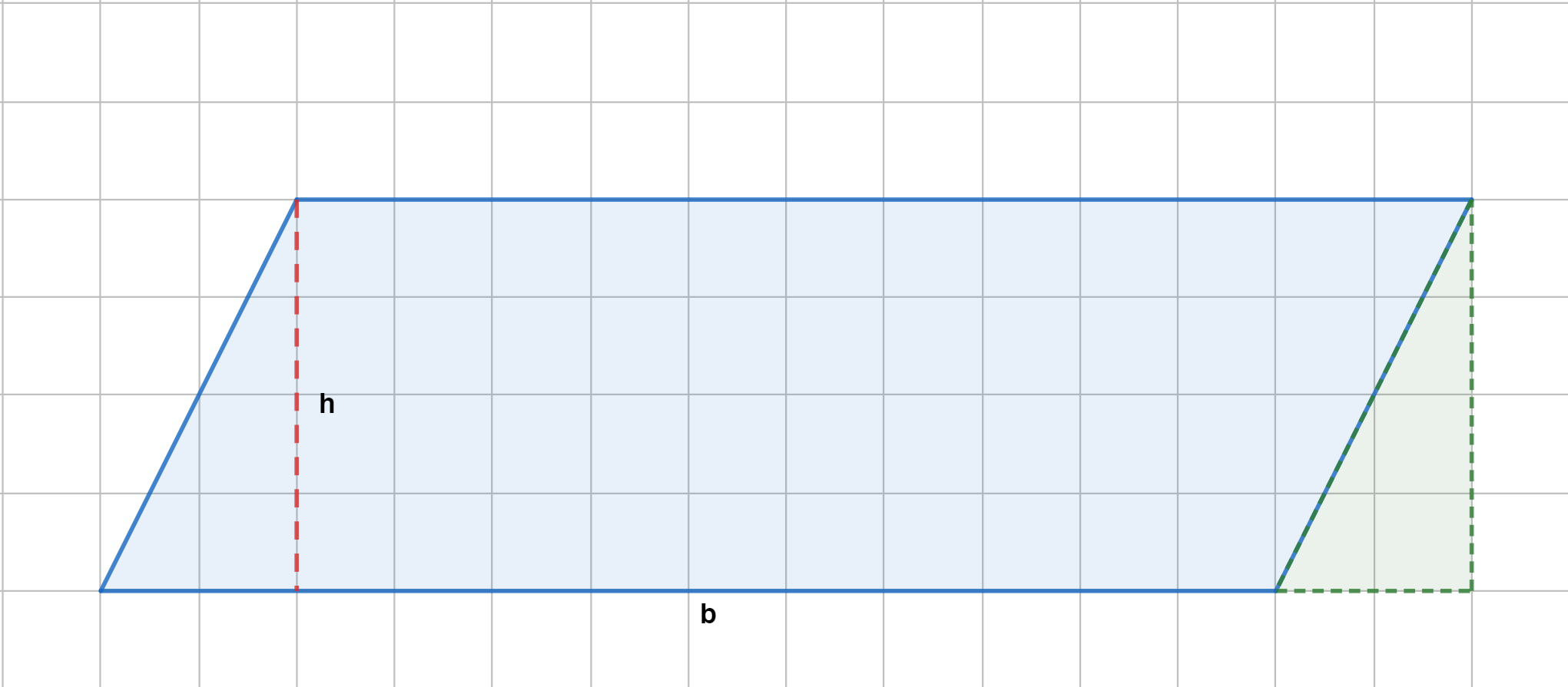 paralelogramo.png