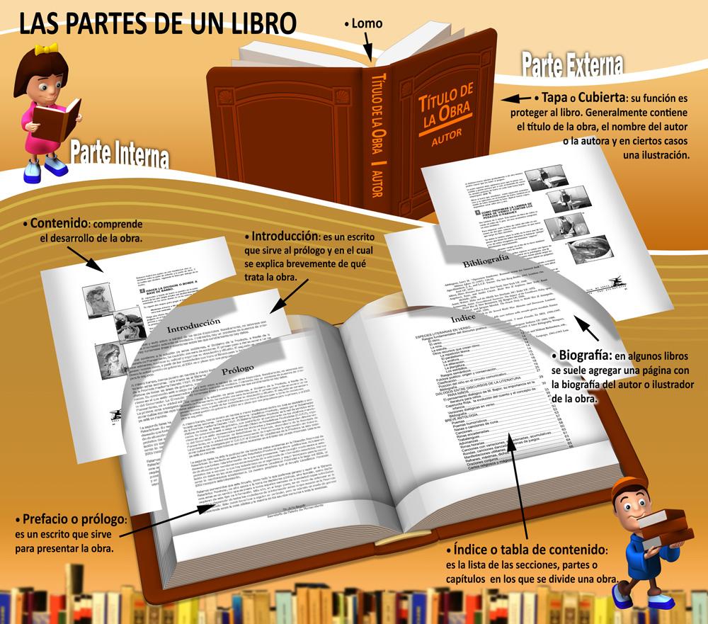 partes+del+libro.jpg