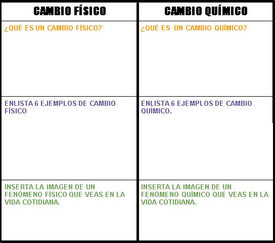 tabla+cambio+quim+y+fis.png